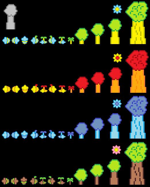 Elemental Oak Trees (Click to enlarge)